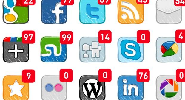Social media….The FAKE reality!
